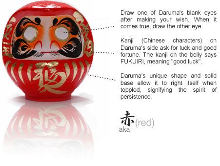 red_daruma_kanji